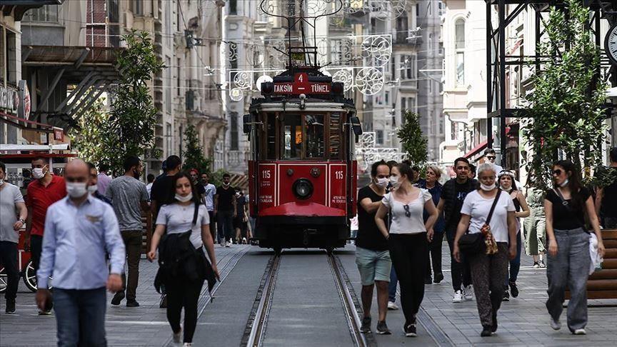 كورونا في تركيا